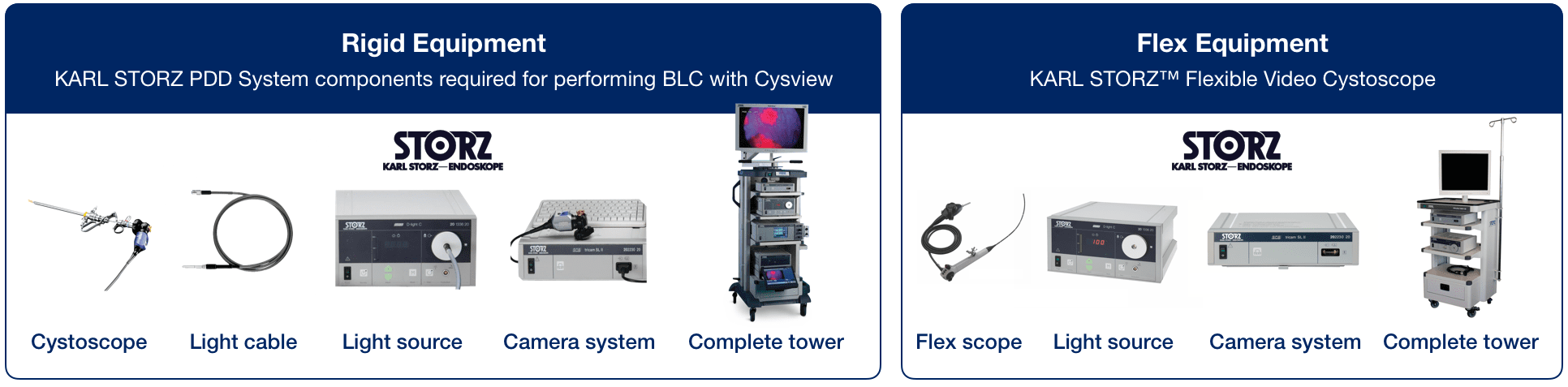 reigid and flexible cystoscopy with Cysview